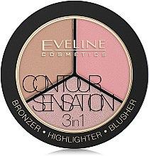 Parfumuri și produse cosmetice Paletă pentru sculpturarea feței - Eveline Cosmetics Contour Sensation