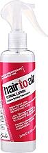 Parfumuri și produse cosmetice Spray protector pentru păr - Renee Blanche Hair to Air Termal Lotion