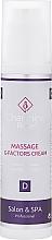 Parfumuri și produse cosmetice Cremă pentru masaj - Charmine Rose Massage G-Factors Cream