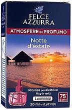 Parfumuri și produse cosmetice Difuzor aromatic, electric - Felce Azzurra Summer Night (rezervă)