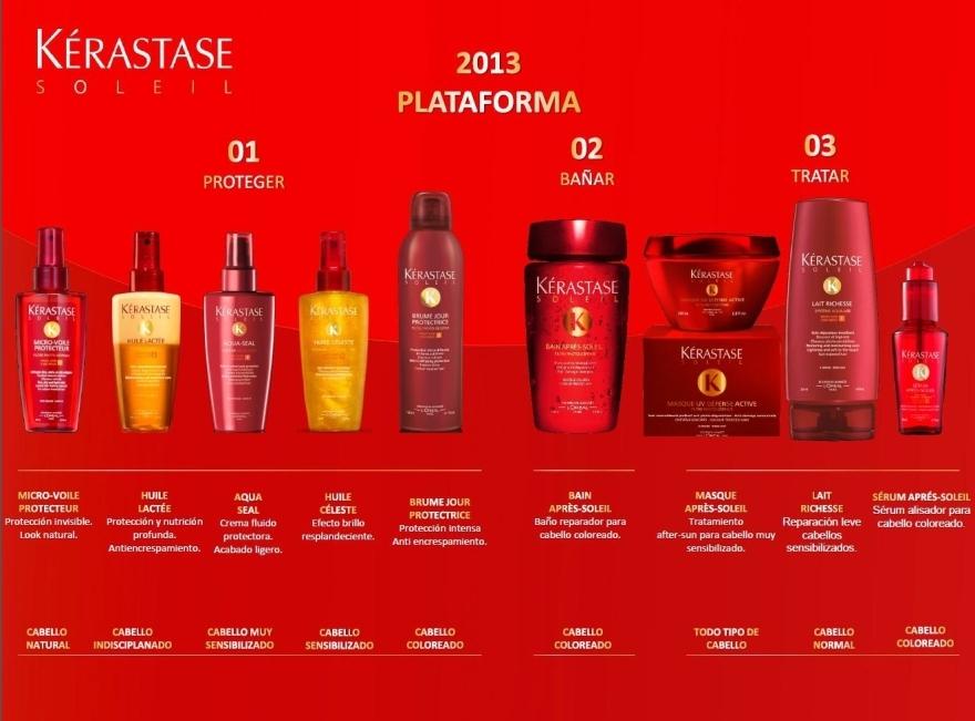 Șampon pentru păr vopsit - Kerastase Bain Apres Soleil — Imagine N4