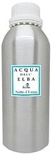 Parfumuri și produse cosmetice Acqua Dell Elba Notte d'Estate - Difuzor aromatic (rezervă)