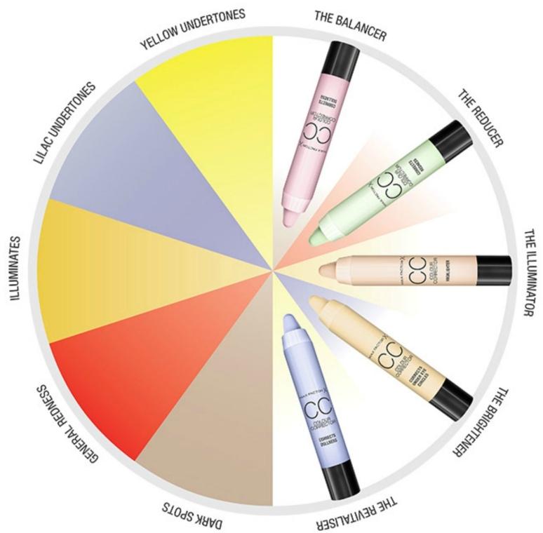 Corector de față - Max Factor CC Colour Corrector Corrects Under Eye Circles Yellow — Imagine N4